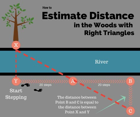 how-to-estimate-distance-in-the-woods-with-right-triangles-thesurvivalsherpa-com